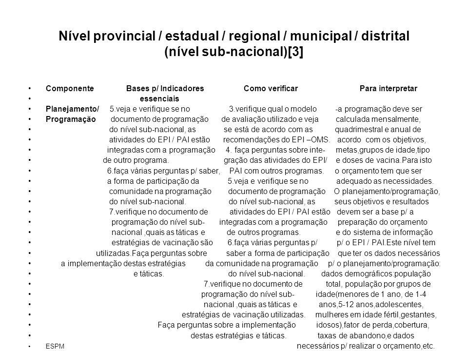 Nível provincial / estadual / regional / municipal / distrital (nível sub-nacional)[3]